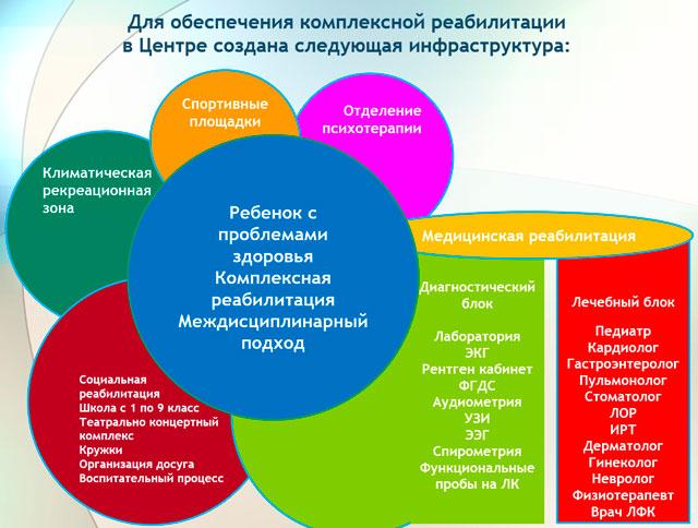 Л-мед поликлиника